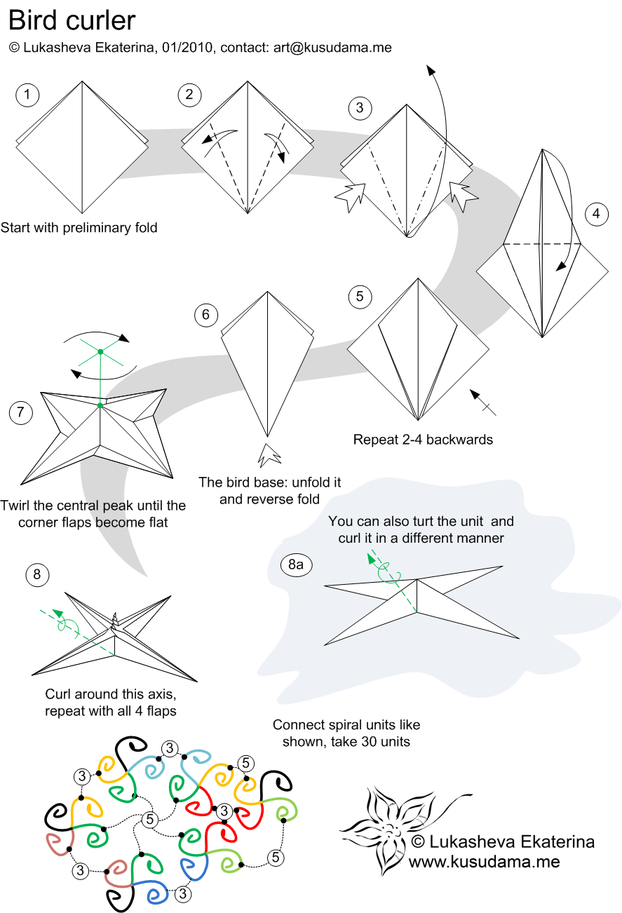 diagram for bird kusudama